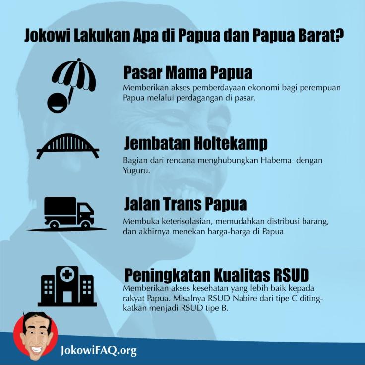 apa-yang-dilakukan-jokowi-di-Papua.jpg