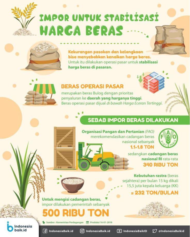 beras2