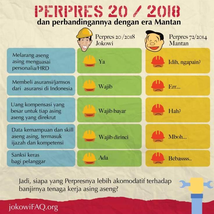 Perpres-20-2018-TKA.jpg