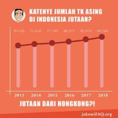 TKA-di-Indonesia